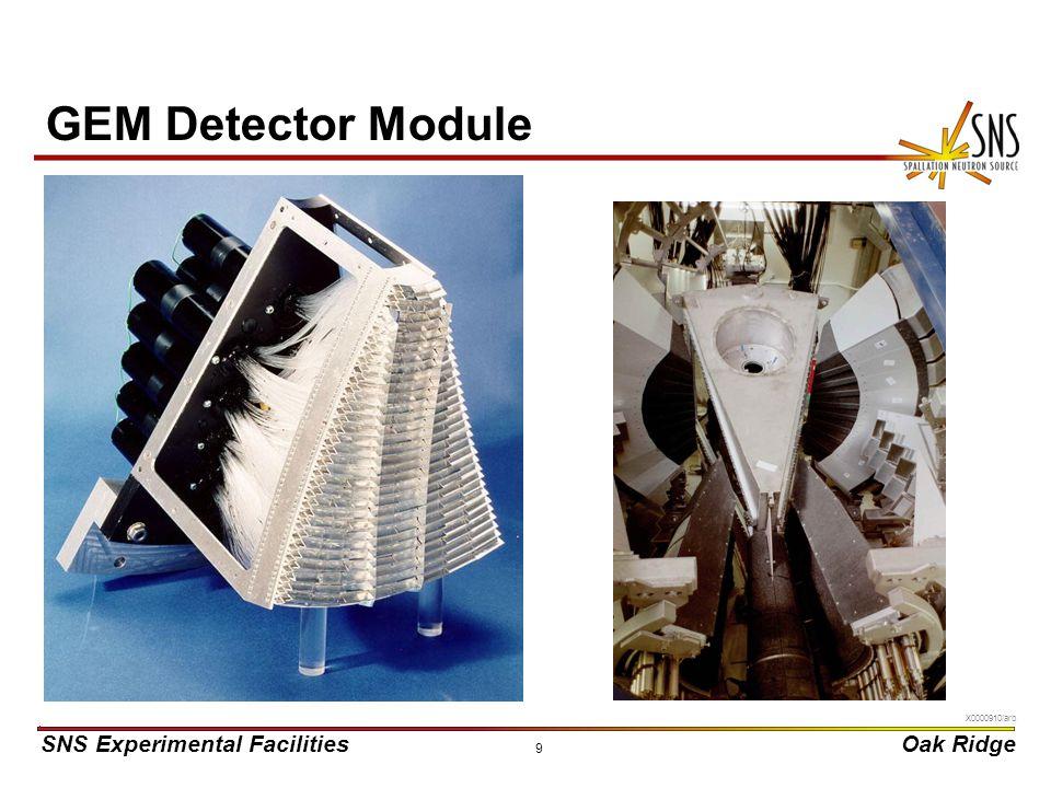 SNS Experimental FacilitiesOak Ridge X0000910/arb 9 GEM Detector Module