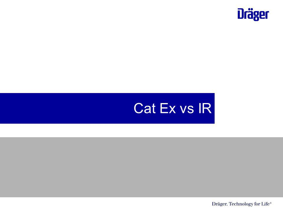 Cat Ex vs IR
