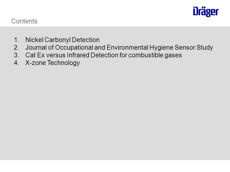 Contents 1.Nickel Carbonyl Detection 2.Journal of Occupational and Environmental Hygiene Sensor Study 3.Cat Ex versus Infrared Detection for combustib