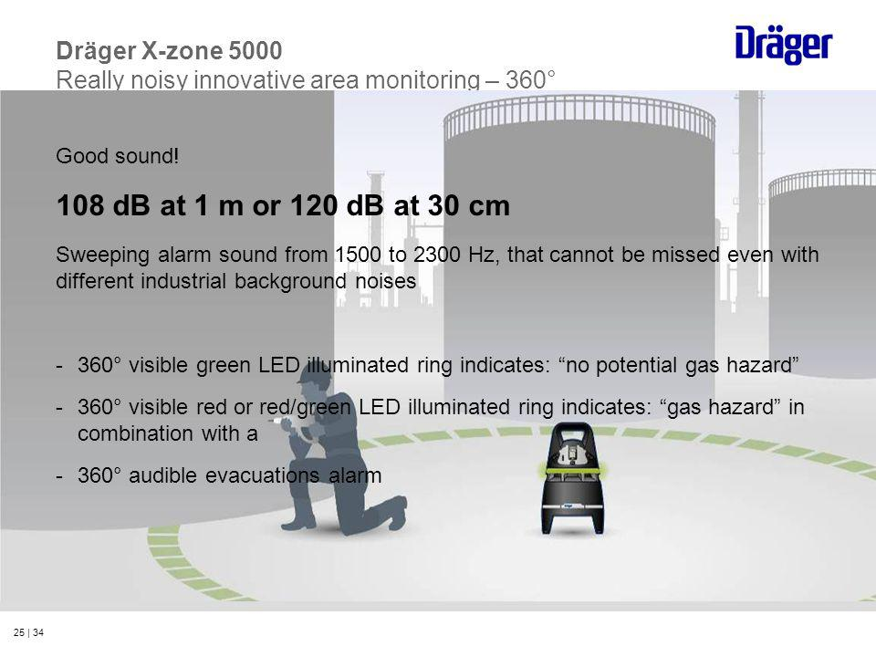 25 | 34 Dräger X-zone 5000 Really noisy innovative area monitoring – 360° Good sound! 108 dB at 1 m or 120 dB at 30 cm Sweeping alarm sound from 1500