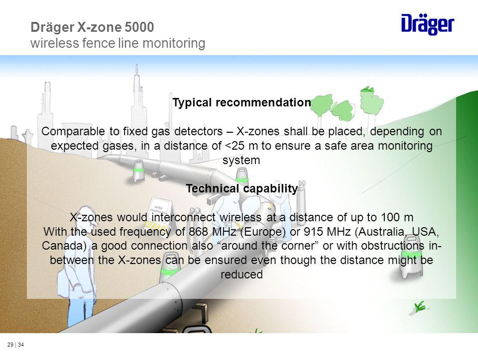 29 | 34 Dräger X-zone 5000 wireless fence line monitoring Typical recommendation Comparable to fixed gas detectors – X-zones shall be placed, dependin