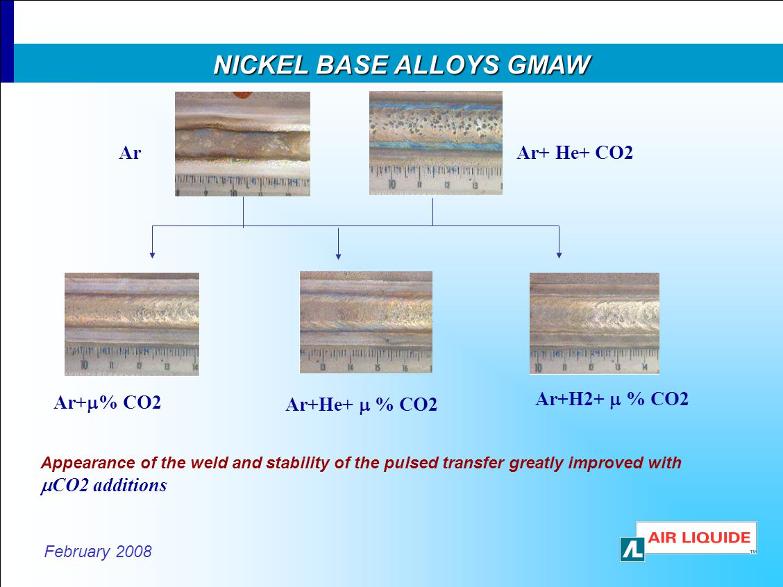 February 2008 Ar Ar+ % CO2 Ar+He+ % CO2 Ar+H2+ % CO2 Ar+ He+ CO2 NICKEL BASE ALLOYS GMAW NICKEL BASE ALLOYS GMAW Appearance of the weld and stability of the pulsed transfer greatly improved with CO2 additions