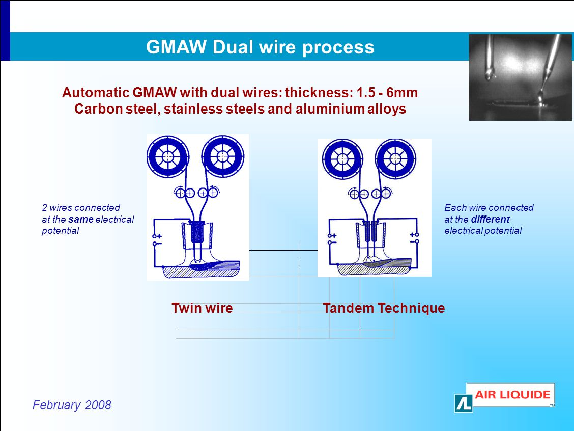 February 2008 GMAW Dual wire process Automatic GMAW with dual wires: thickness: 1.5 - 6mm Carbon steel, stainless steels and aluminium alloys 2 wires connected at the same electrical potential Each wire connected at the different electrical potential Twin wireTandem Technique