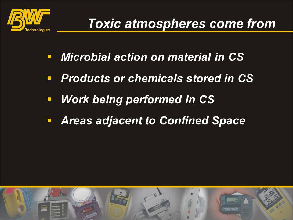 Toxic atmospheres come from Microbial action on material in CS Products or chemicals stored in CS Work being performed in CS Areas adjacent to Confine