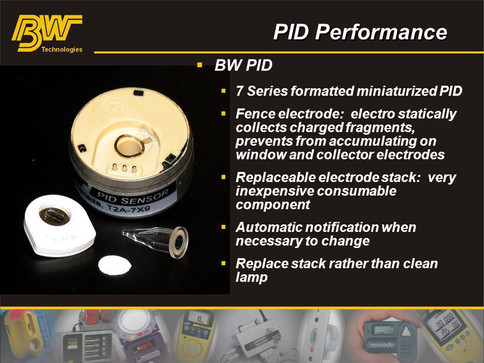 PID Performance BW PID 7 Series formatted miniaturized PID Fence electrode: electro statically collects charged fragments, prevents from accumulating