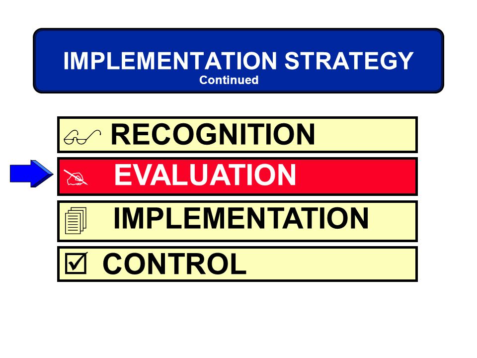 RECOGNITION CONTROL IMPLEMENTATION EVALUATION IMPLEMENTATION STRATEGY Continued