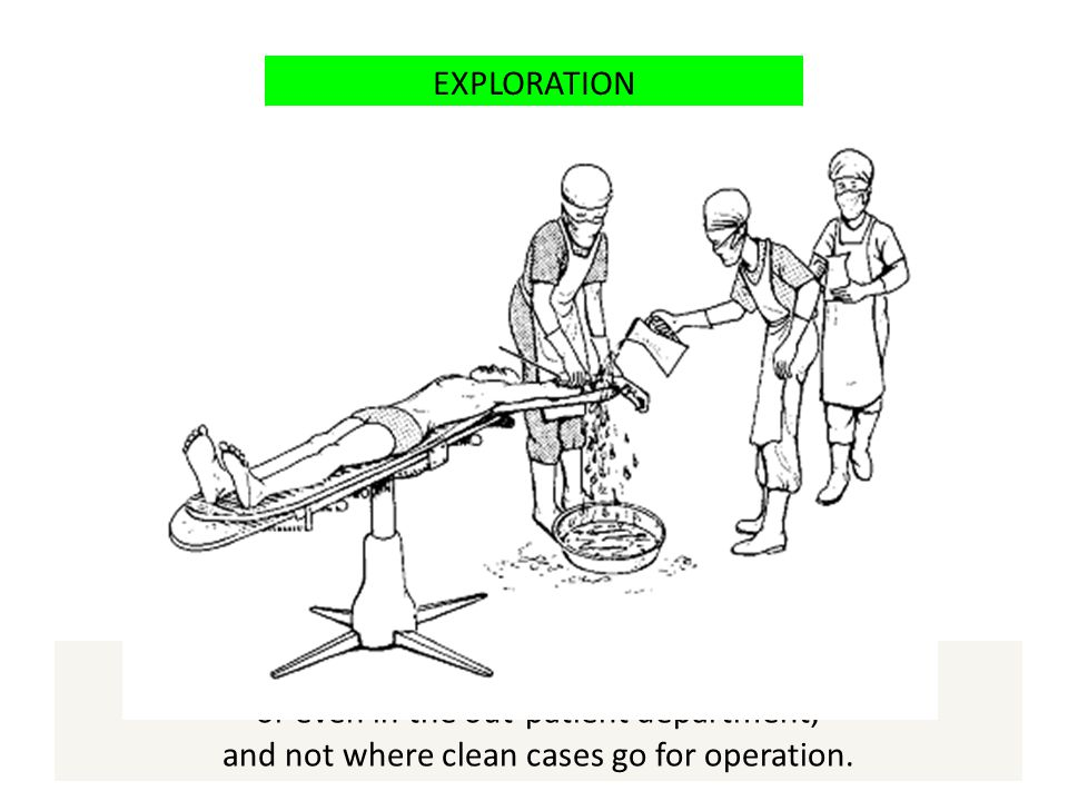 Do this in a septic theatre, or even in the out-patient department, and not where clean cases go for operation. EXPLORATION