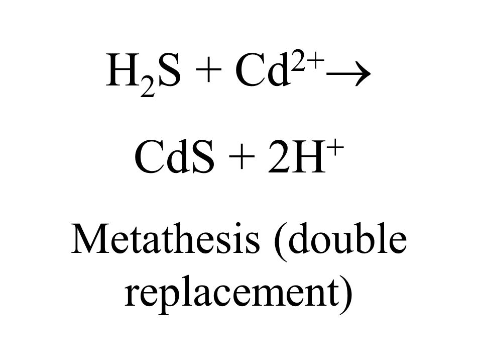 H 2 S + Cd 2+ CdS + 2H + Metathesis (double replacement)