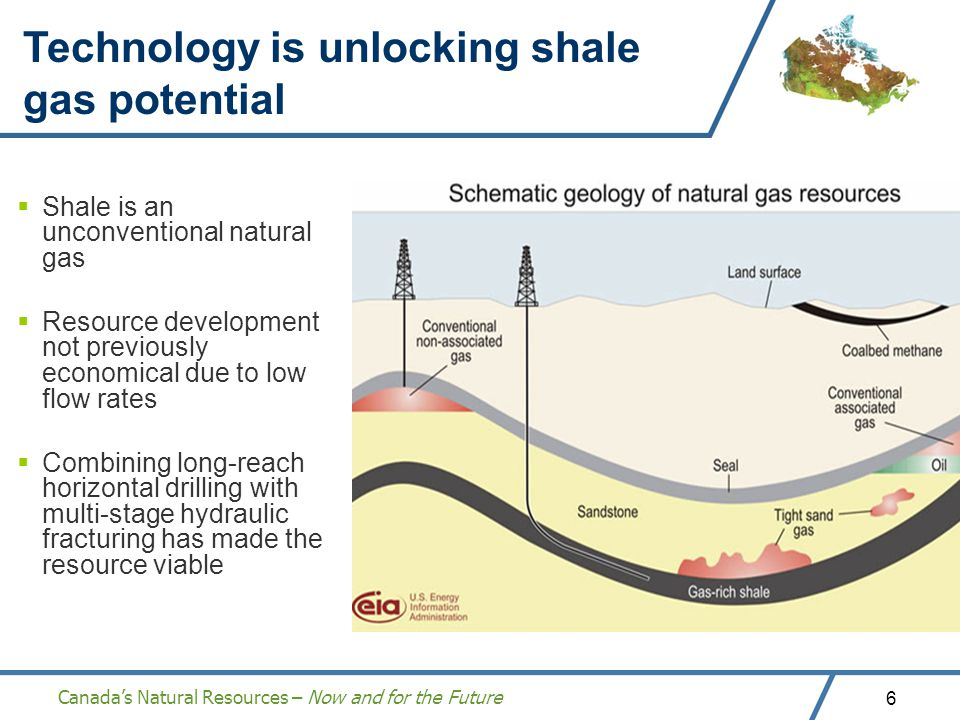 Canadas Natural Resources – Now and for the Future 6 Technology is unlocking shale gas potential Shale is an unconventional natural gas Resource development not previously economical due to low flow rates Combining long-reach horizontal drilling with multi-stage hydraulic fracturing has made the resource viable