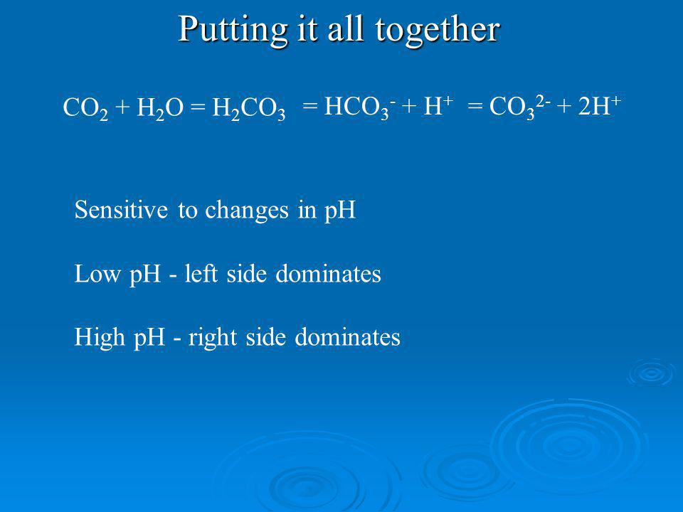 CO 2 + H 2 O = H 2 CO 3 = HCO 3 - + H + = CO 3 2- + 2H + Putting it all together Sensitive to changes in pH Low pH - left side dominates High pH - right side dominates