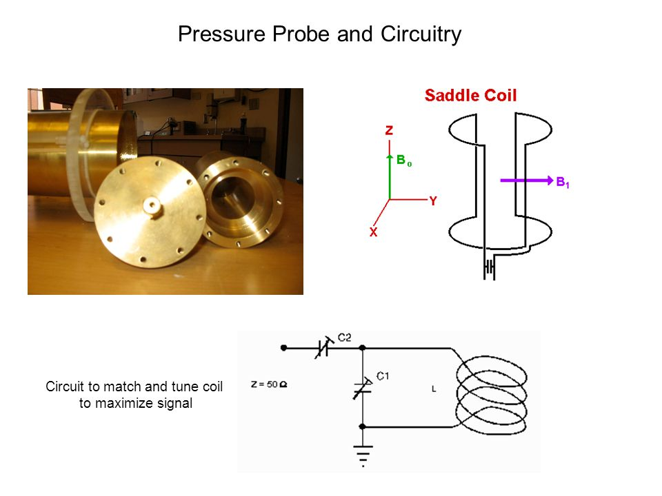 Pressure Probe and Circuitry Circuit to match and tune coil to maximize signal