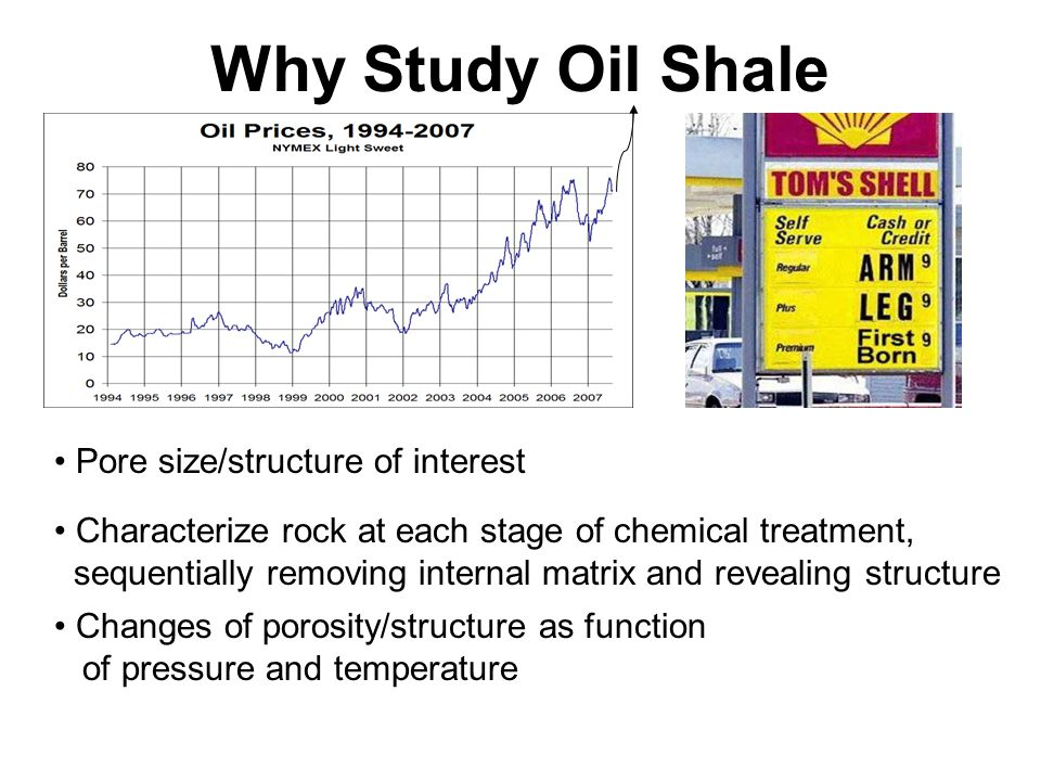 Why Study Oil Shale Changes of porosity/structure as function of pressure and temperature Characterize rock at each stage of chemical treatment, sequentially removing internal matrix and revealing structure Pore size/structure of interest