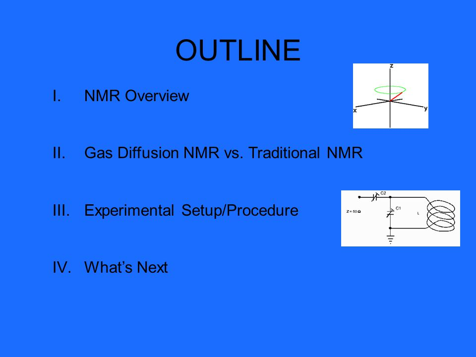 OUTLINE I.NMR Overview II.Gas Diffusion NMR vs.