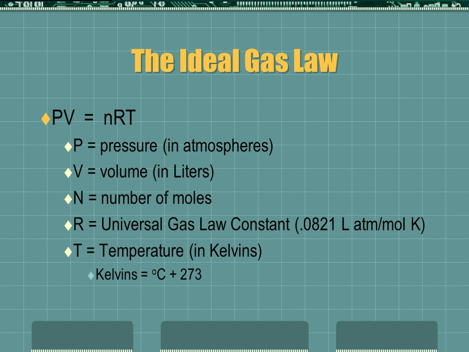 The Ideal Gas Law PV = nRT P = pressure (in atmospheres) V = volume (in Liters) N = number of moles R = Universal Gas Law Constant (.0821 L atm/mol K) T = Temperature (in Kelvins) Kelvins = o C + 273