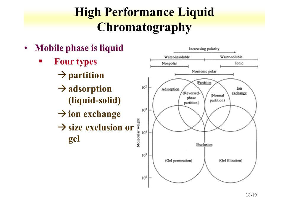 18-10 High Performance Liquid Chromatography Mobile phase is liquid §Four types àpartition àadsorption (liquid-solid) àion exchange àsize exclusion or
