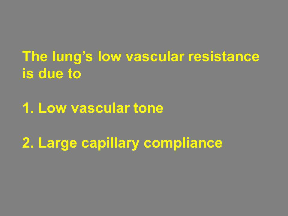 The lungs low vascular resistance is due to 1. Low vascular tone 2. Large capillary compliance