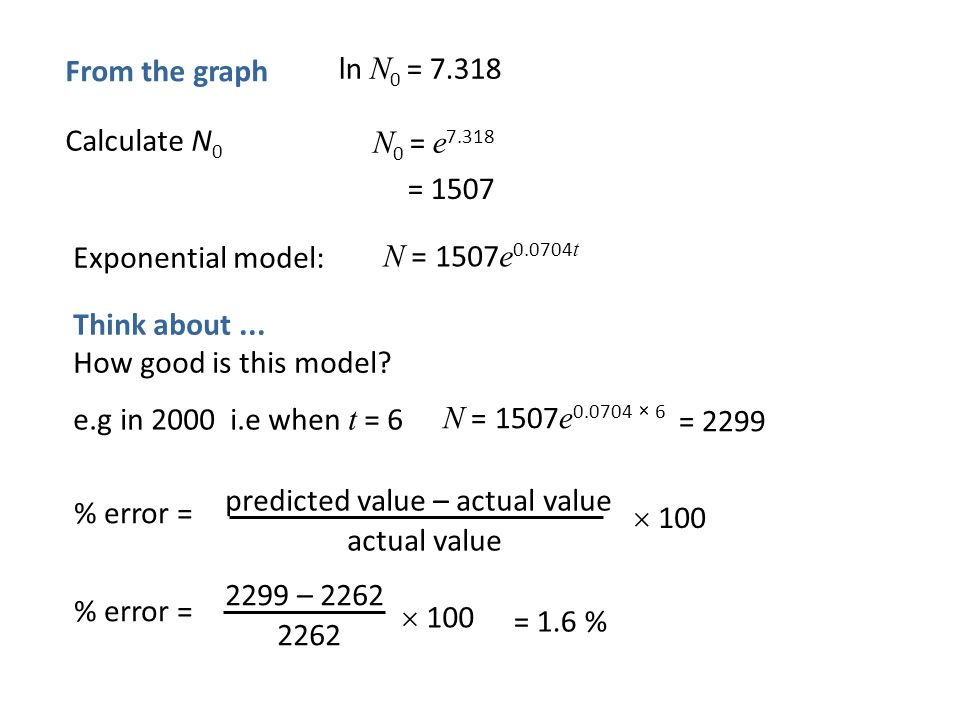ln N 0 = 7.318 N 0 = e 7.318 = 1507 N = 1507 e 0.0704 t From the graph Calculate N 0 Exponential model: Think about... How good is this model? e.g in
