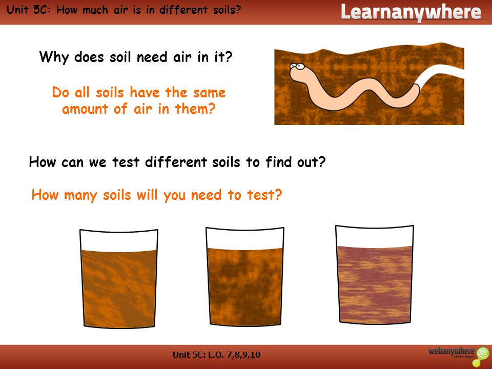 Unit 5C: L.O.7,8,9,10 Unit 5C: How much air is in different soils.