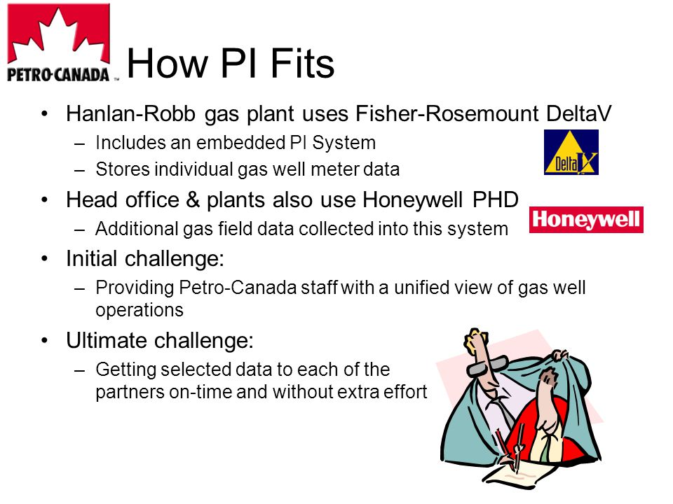 How PI Fits Hanlan-Robb gas plant uses Fisher-Rosemount DeltaV –Includes an embedded PI System –Stores individual gas well meter data Head office & plants also use Honeywell PHD –Additional gas field data collected into this system Initial challenge: –Providing Petro-Canada staff with a unified view of gas well operations Ultimate challenge: –Getting selected data to each of the partners on-time and without extra effort