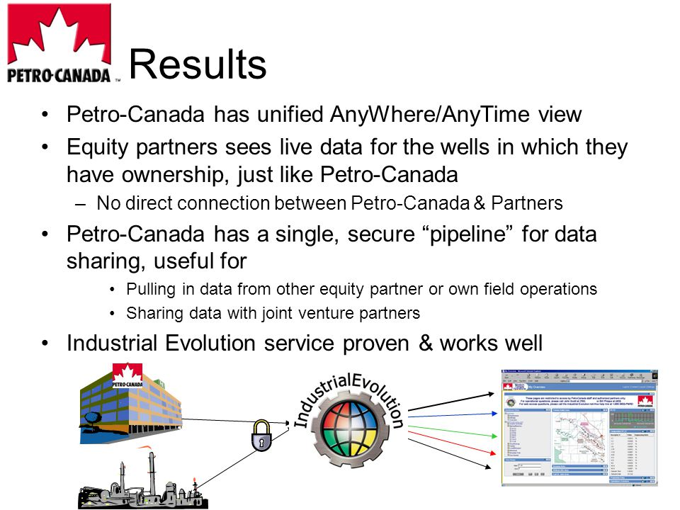 Results Petro-Canada has unified AnyWhere/AnyTime view Equity partners sees live data for the wells in which they have ownership, just like Petro-Canada –No direct connection between Petro-Canada & Partners Petro-Canada has a single, secure pipeline for data sharing, useful for Pulling in data from other equity partner or own field operations Sharing data with joint venture partners Industrial Evolution service proven & works well