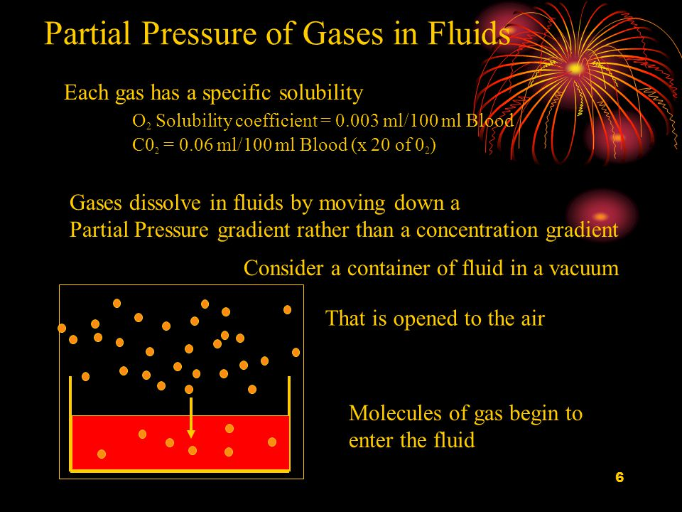 6 Consider a container of fluid in a vacuum Partial Pressure of Gases in Fluids Each gas has a specific solubility O 2 Solubility coefficient = 0.003 ml/100 ml Blood C0 2 = 0.06 ml/100 ml Blood (x 20 of 0 2 ) Gases dissolve in fluids by moving down a Partial Pressure gradient rather than a concentration gradient That is opened to the air Molecules of gas begin to enter the fluid