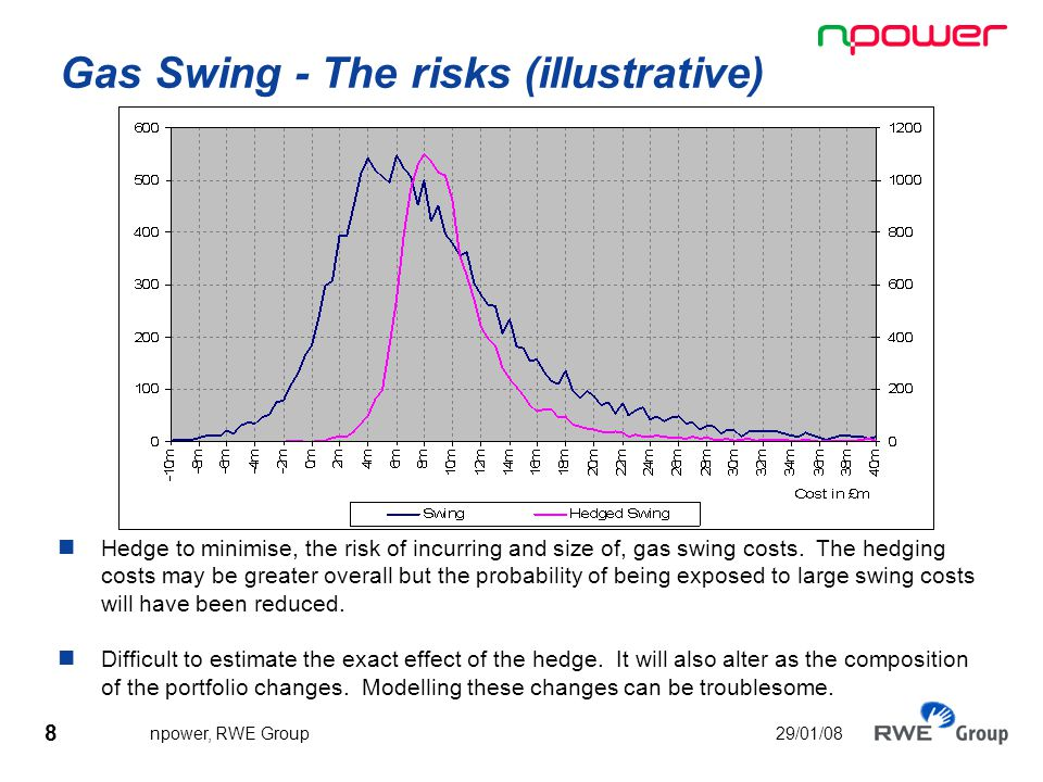 9 npower, RWE Group 29/01/08 Gas Swing - Mitigating the risk.