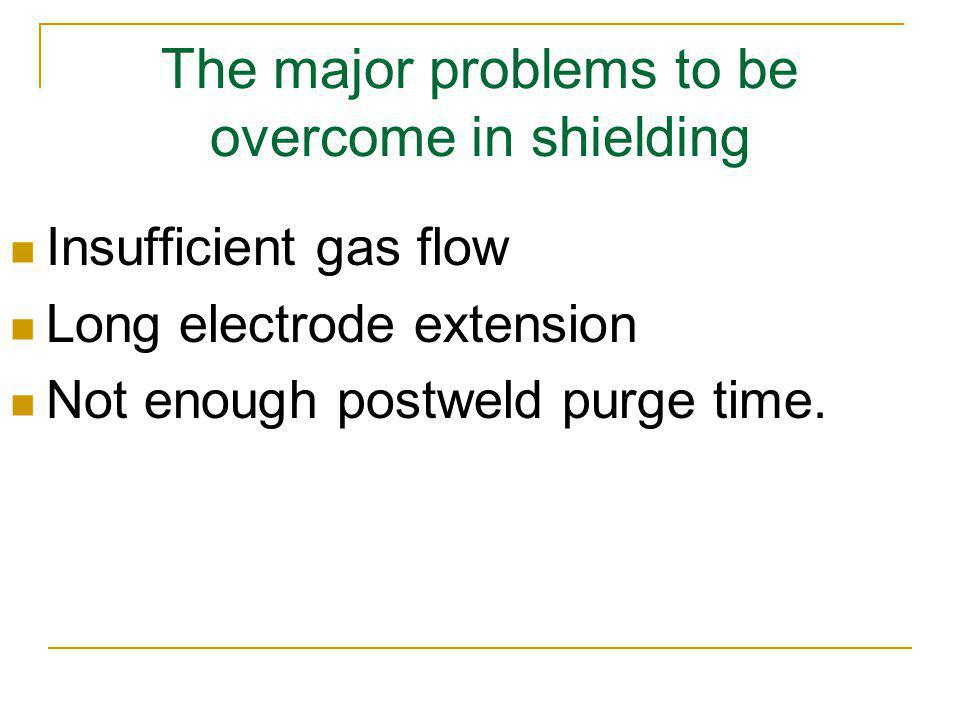 The major problems to be overcome in shielding Insufficient gas flow Long electrode extension Not enough postweld purge time.