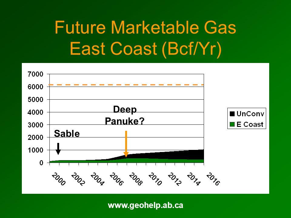 www.geohelp.ab.ca Future Marketable Gas East Coast (Bcf/Yr) Sable Deep Panuke