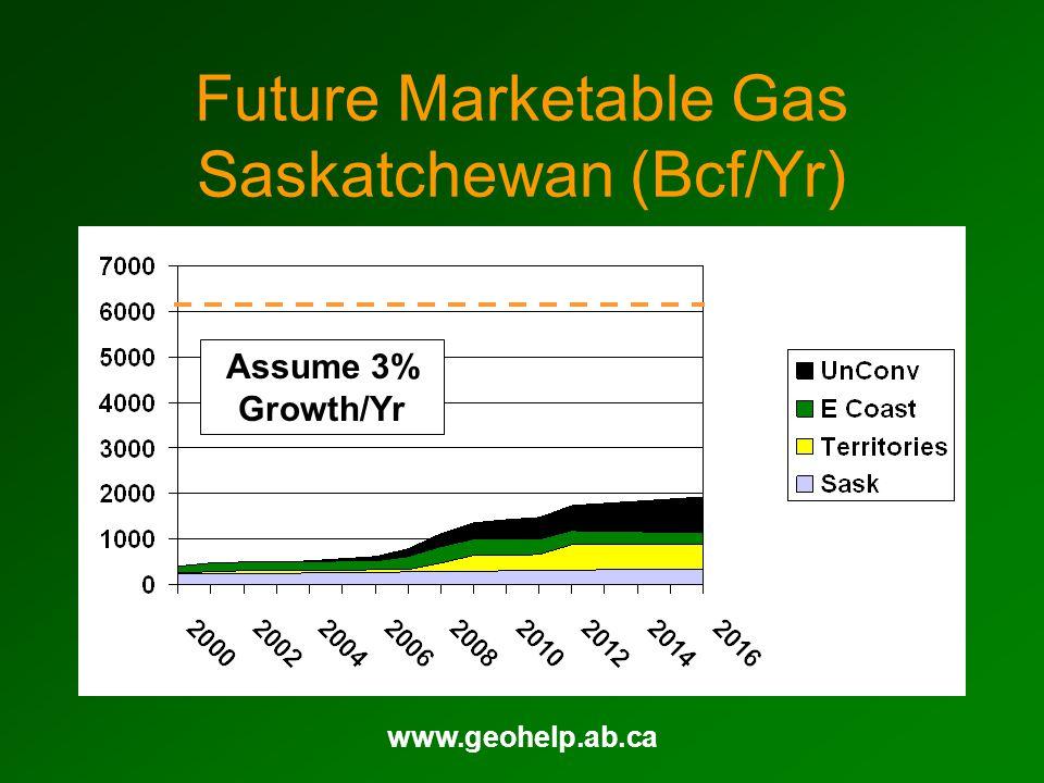 www.geohelp.ab.ca Future Marketable Gas Saskatchewan (Bcf/Yr) Assume 3% Growth/Yr