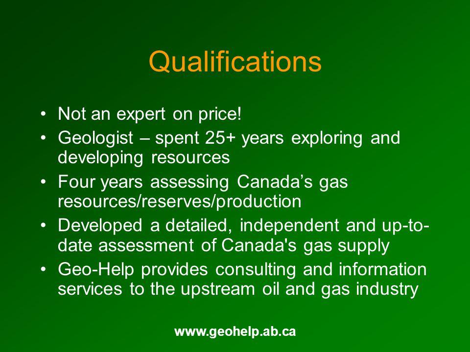 www.geohelp.ab.ca Future Marketable Gas Prediction (Bcf/Yr) Alberta Demand Rest of Canada Export to US $ $$$