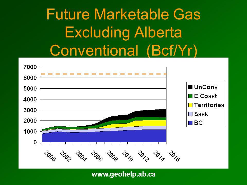 www.geohelp.ab.ca Future Marketable Gas Excluding Alberta Conventional (Bcf/Yr)