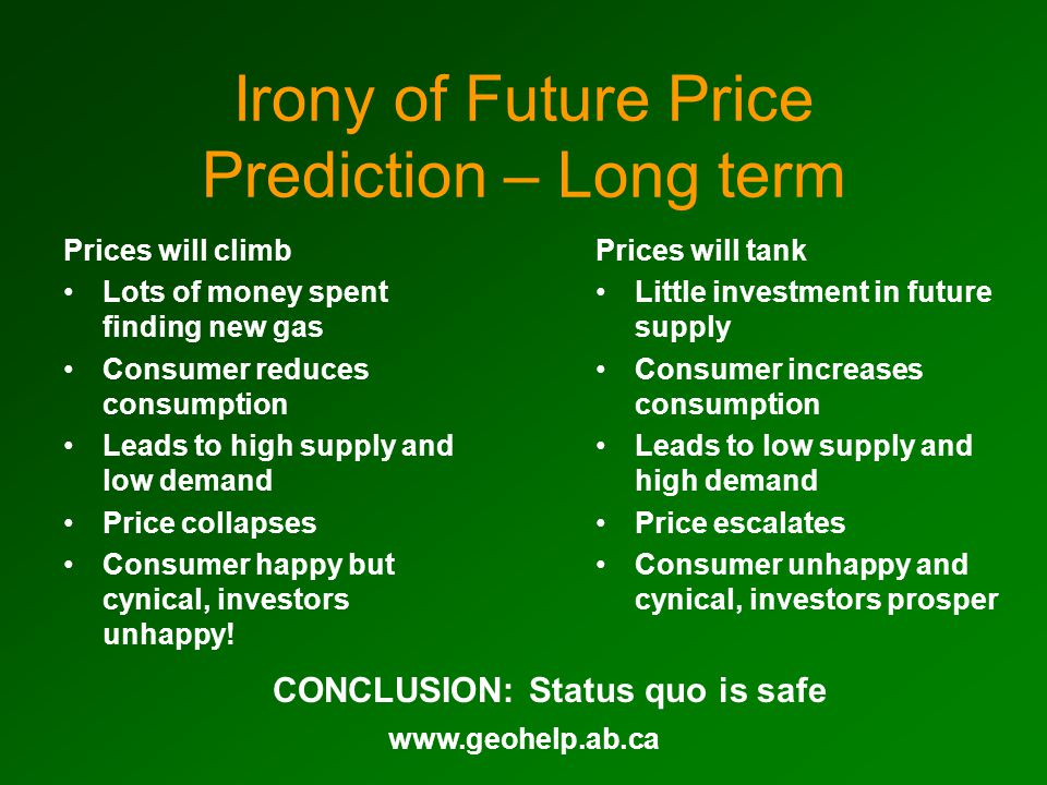 www.geohelp.ab.ca Irony of Future Price Prediction – Long term Prices will climb Lots of money spent finding new gas Consumer reduces consumption Lead