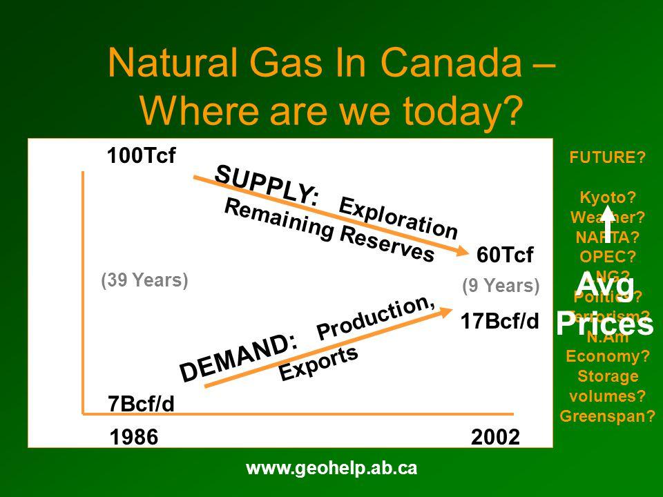www.geohelp.ab.ca Future Marketable Gas Unconventional (Bcf/Yr) Assume: 1Bcf/d by 2009 (10,000 Wells?) 2.2Bcf/d 2016