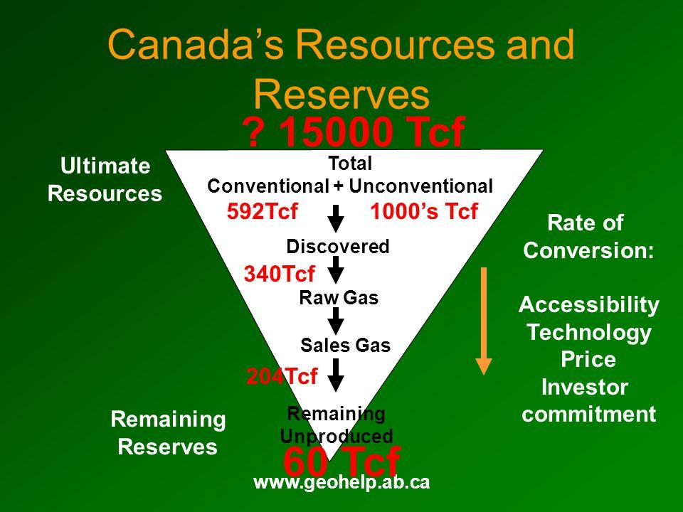 www.geohelp.ab.ca Future Marketable Gas Territories (Bcf/Yr) MacKenzie Pipeline 1 to 1.8 Bcf/d