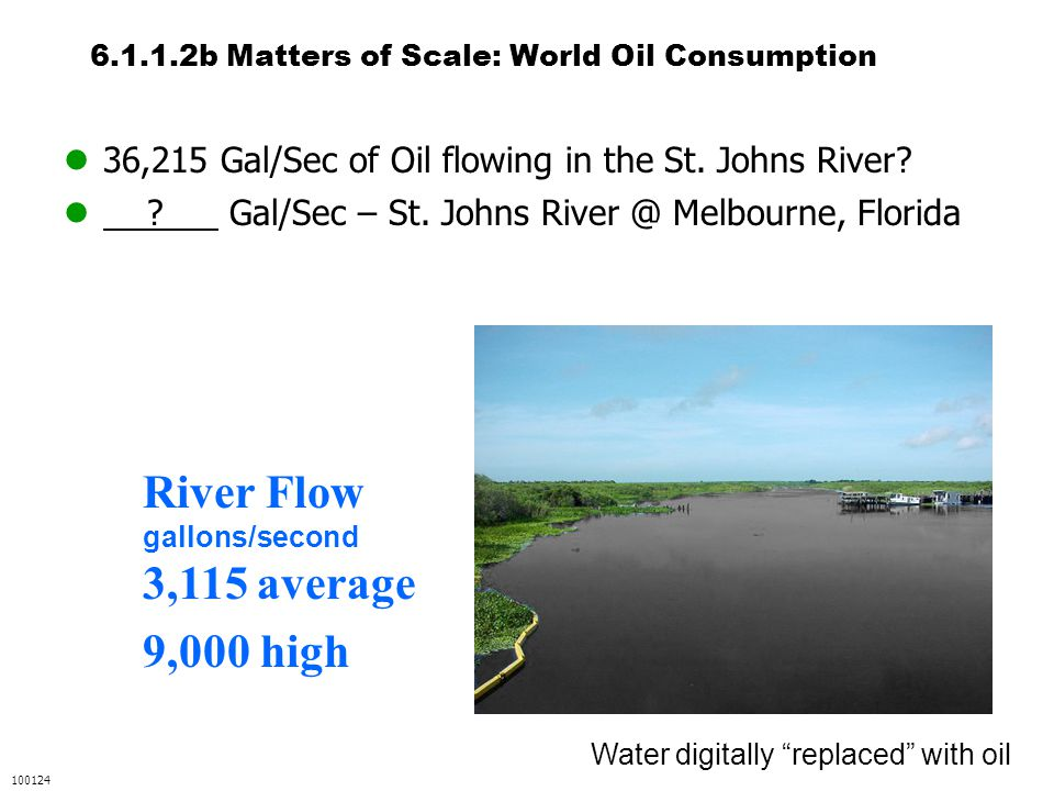 6.1.1.2b Matters of Scale: World Oil Consumption 36,215 Gal/Sec of Oil flowing in the St. Johns River? ? Gal/Sec – St. Johns River @ Melbourne, Florid