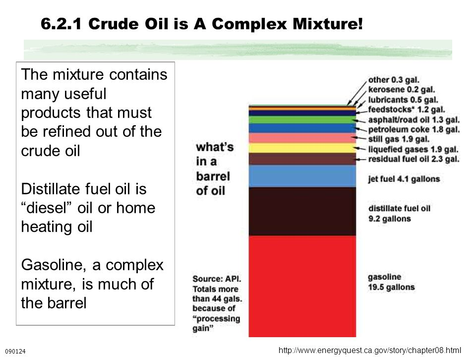 6.2.1 Crude Oil is A Complex Mixture! The mixture contains many useful products that must be refined out of the crude oil Distillate fuel oil is diese