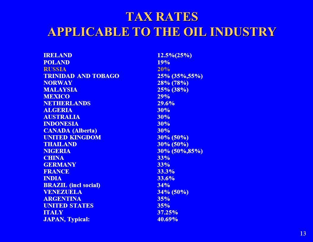 TAX RATES APPLICABLE TO THE OIL INDUSTRY IRELAND12.5%(25%) POLAND19% RUSSIA20% TRINIDAD AND TOBAGO25% (35%,55%) NORWAY28% (78%) MALAYSIA25% (38%) MEXICO29% NETHERLANDS 29.6% ALGERIA30% AUSTRALIA30% INDONESIA30% CANADA (Alberta)30% UNITED KINGDOM30% (50%) THAILAND30% (50%) NIGERIA30% (50%,85%) CHINA33% GERMANY33% FRANCE33.3% INDIA33.6% BRAZIL (incl social)34% VENEZUELA34% (50%) ARGENTINA35% UNITED STATES35% ITALY37.25% JAPAN, Typical: 40.69% 13