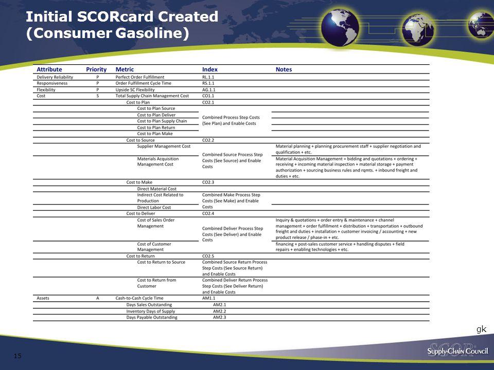 Initial SCORcard Created (Consumer Gasoline) 15 gk