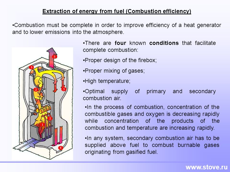www.stove.ru Extraction of energy from fuel (Combustion efficiency) Combustion must be complete in order to improve efficiency of a heat generator and