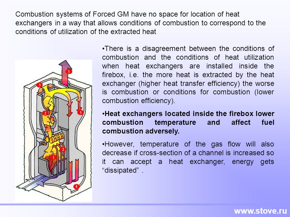 www.stove.ru Combustion systems of Forced GM have no space for location of heat exchangers in a way that allows conditions of combustion to correspond