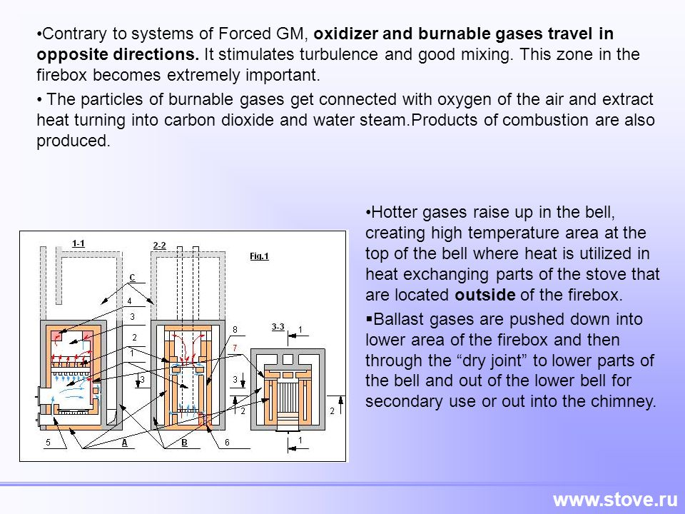 www.stove.ru Contrary to systems of Forced GM, oxidizer and burnable gases travel in opposite directions. It stimulates turbulence and good mixing. Th