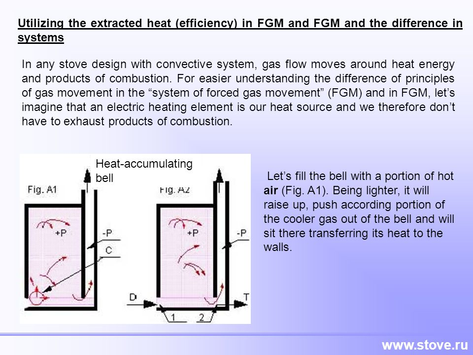 www.stove.ru Utilizing the extracted heat (efficiency) in FGM and FGM and the difference in systems In any stove design with convective system, gas fl