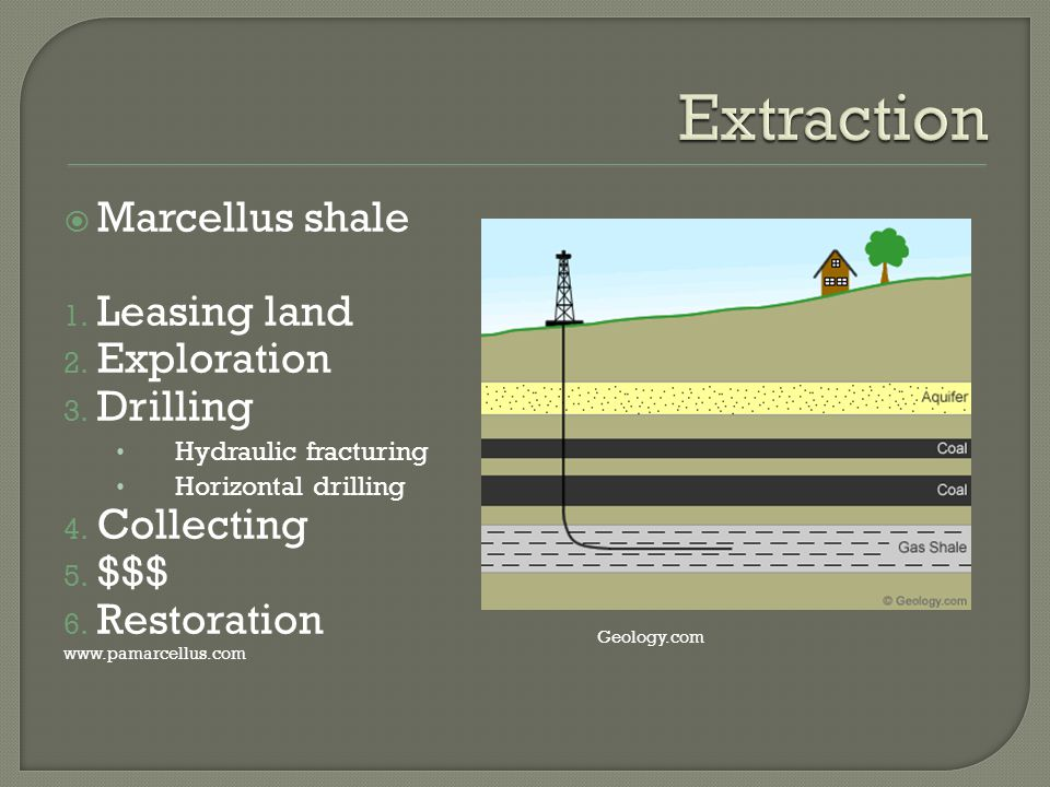 Marcellus shale 1. Leasing land 2. Exploration 3. Drilling Hydraulic fracturing Horizontal drilling 4. Collecting 5. $$$ 6. Restoration www.pamarcellu