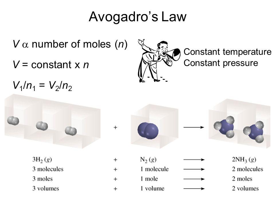 Avogadros Law V number of moles (n) V = constant x n V 1 /n 1 = V 2 /n 2 Constant temperature Constant pressure