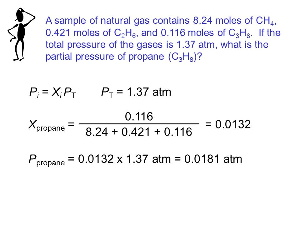 A sample of natural gas contains 8.24 moles of CH 4, 0.421 moles of C 2 H 6, and 0.116 moles of C 3 H 8.