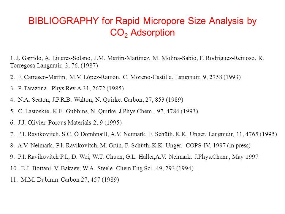 BIBLIOGRAPHY for Rapid Micropore Size Analysis by CO 2 Adsorption 1. J. Garrido, A. Linares-Solano, J.M. Martin-Martinez, M. Molina-Sabio, F. Rodrigue