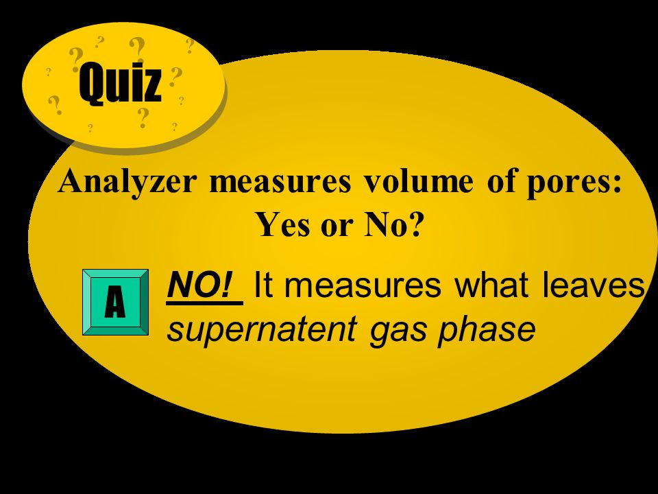 Analyzer measures volume of pores: Yes or No? NO! It measures what leaves supernatent gas phase A ? ? ? ? ? ? ? ? ? ? ? Quiz