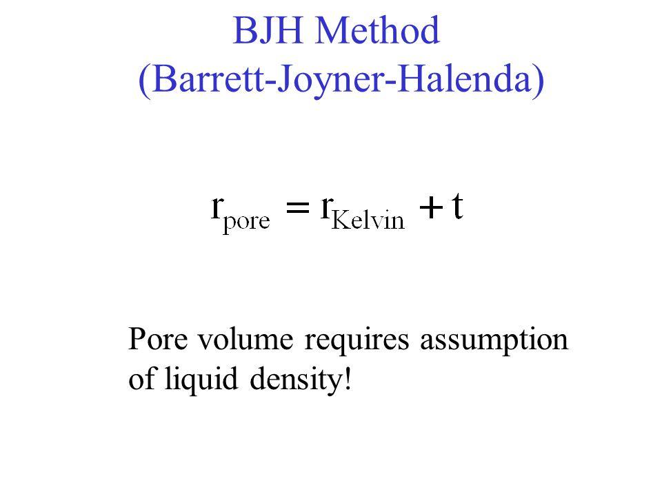 BJH Method (Barrett-Joyner-Halenda) Pore volume requires assumption of liquid density!