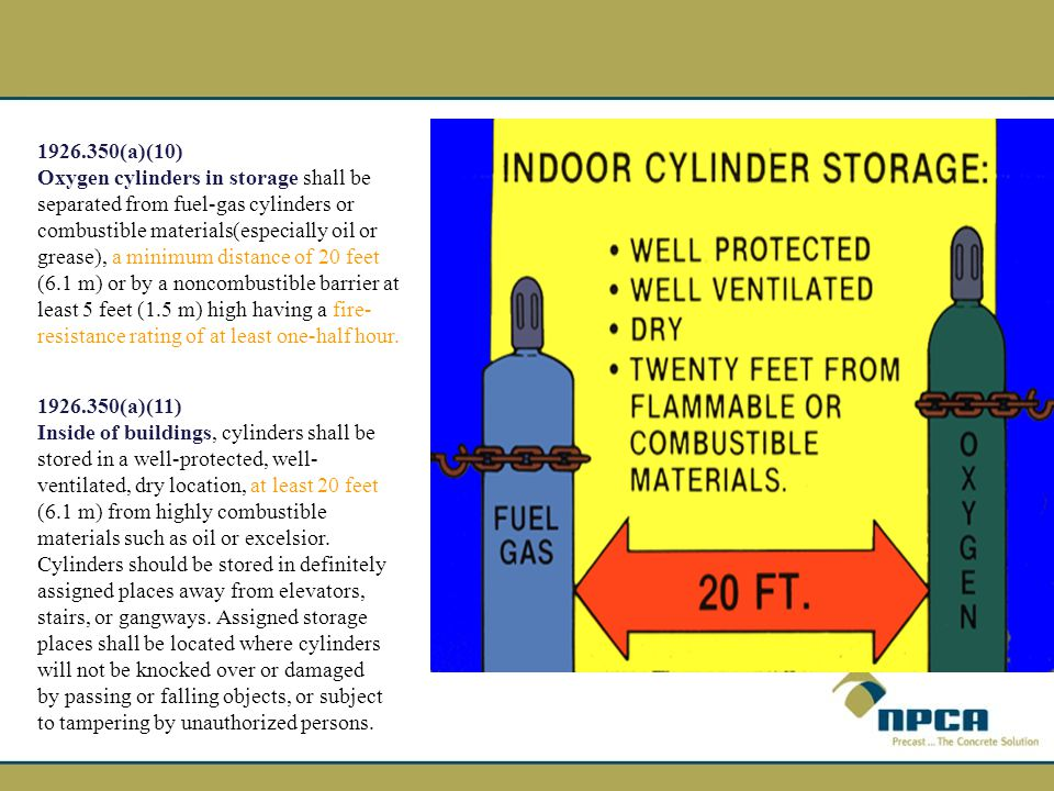 1926.350(a)(10) Oxygen cylinders in storage shall be separated from fuel-gas cylinders or combustible materials(especially oil or grease), a minimum distance of 20 feet (6.1 m) or by a noncombustible barrier at least 5 feet (1.5 m) high having a fire- resistance rating of at least one-half hour.