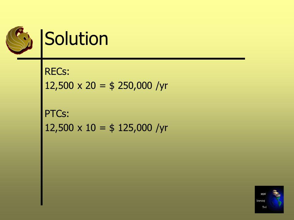 Solution RECs: 12,500 x 20 = $ 250,000 /yr PTCs: 12,500 x 10 = $ 125,000 /yr